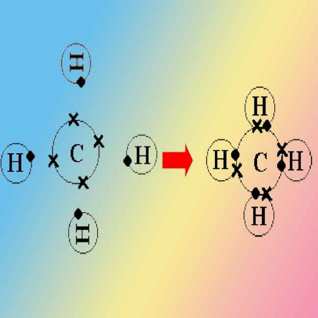 is ch4 ionic or covalent or both